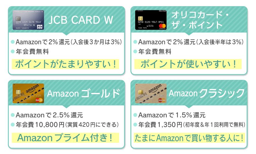 JCB CARD W、オリコカード・ザ・ポイント、Amazonゴールド、Amazonクラシック