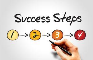 4つのステップ