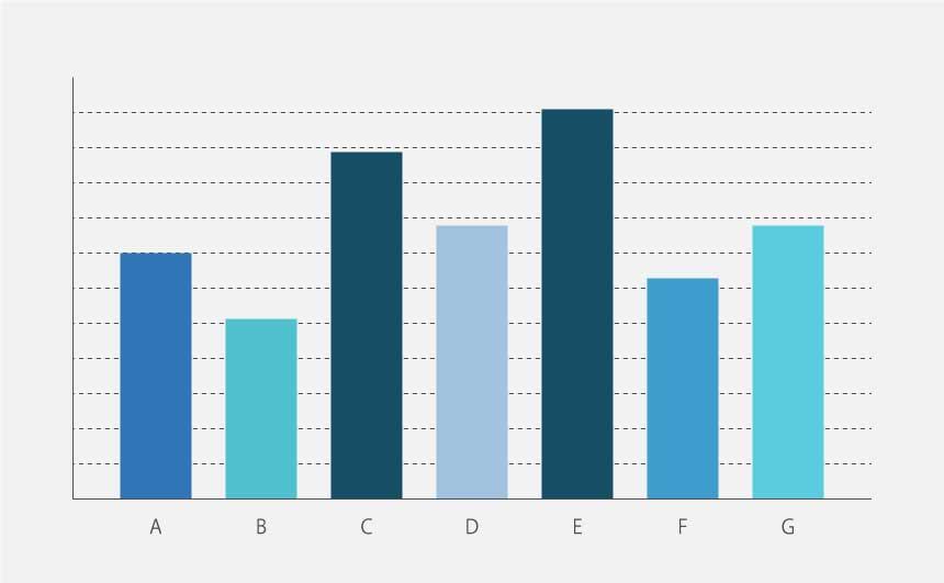 FX比較のポイント5つ/それぞれのおすすめ会社について徹底解説