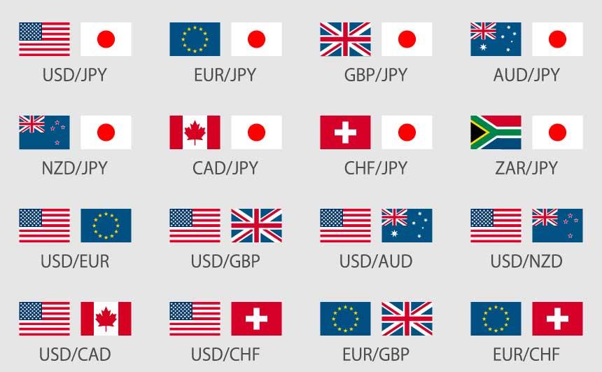通貨ペアの説明