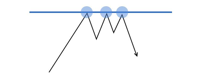 ライントレードの説明4