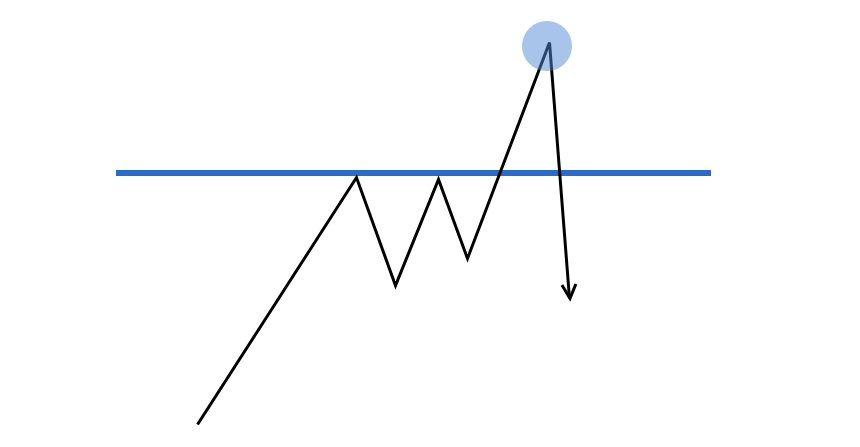 ライントレードの説明6