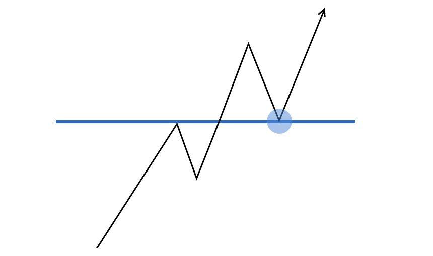 ライントレードの説明7