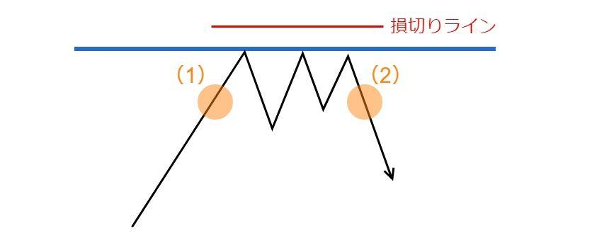 ライントレードの説明8