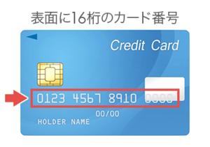 カード番号
